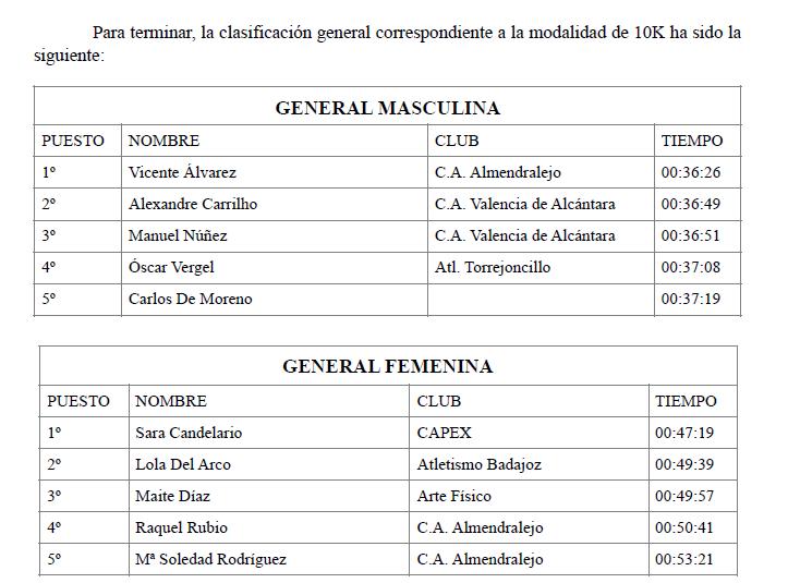 Calendario Escolar Cantabria 2020 2019.Https Deportesextremadura Es Triunfo De Prestigio De La Seleccion